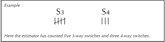 Electrical Estimating Techniques